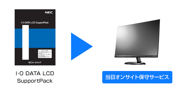 I・O DATA LCD SupportPackイメージ